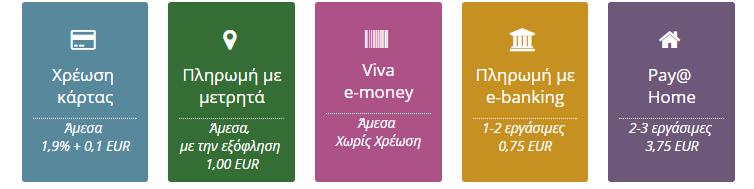 viva wallet φορτιση