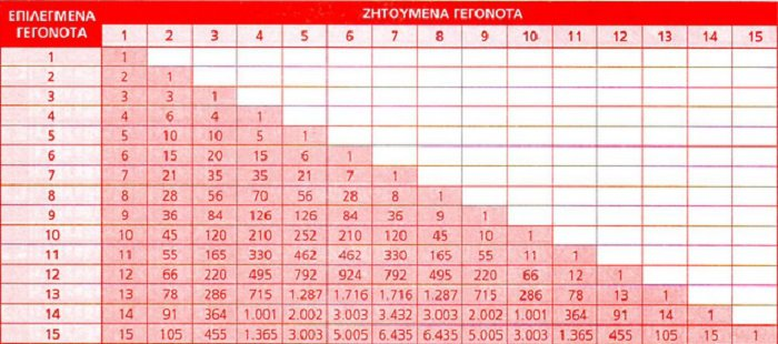 systimaopapmesa2