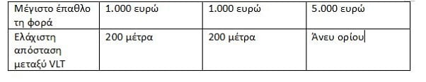 οπαπ κομισιον 1